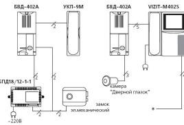 Схемы подключения домофонов Vizit